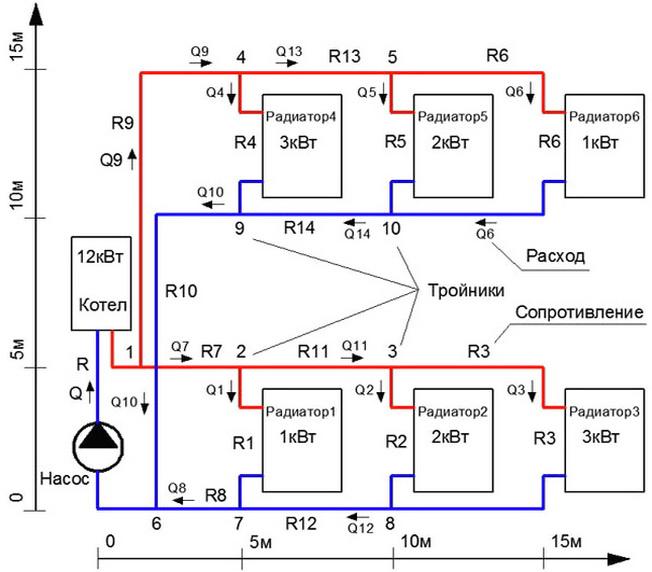 Схема системы с указанием мощностей