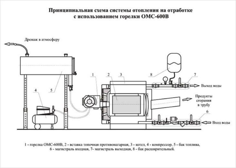схема системы отопления на отработке
