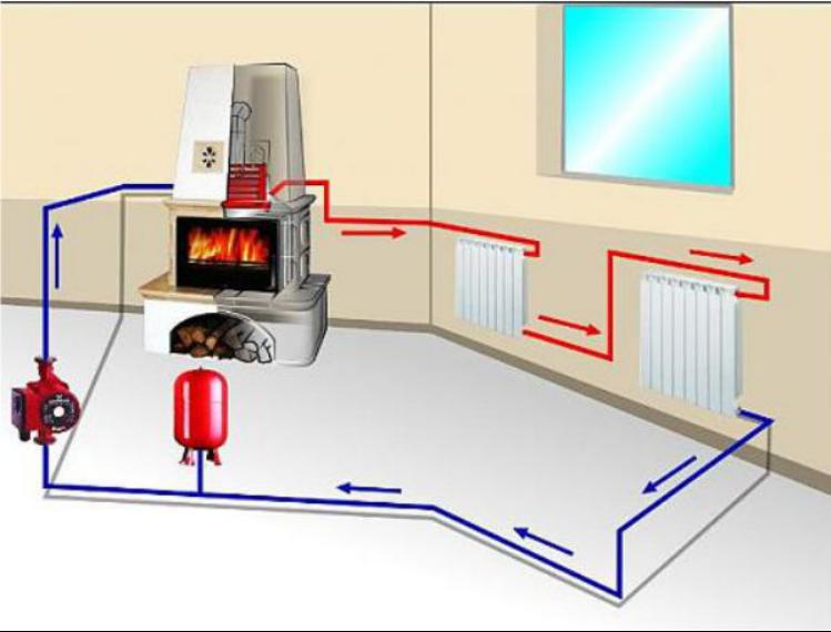 Спроектировать отопление в собственном доме может практически каждый
