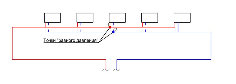 Точки «равного давления» — схема с попутным движением теплоносителя