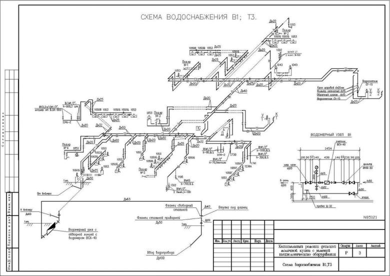 Примерная схема системы водоснабжения