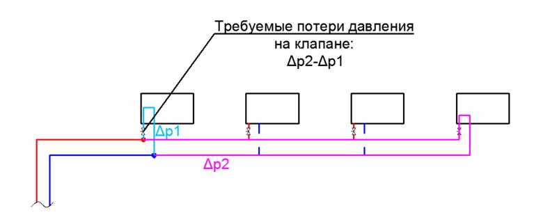 Настройка клапана – схема с тупиковым движением теплоносителя