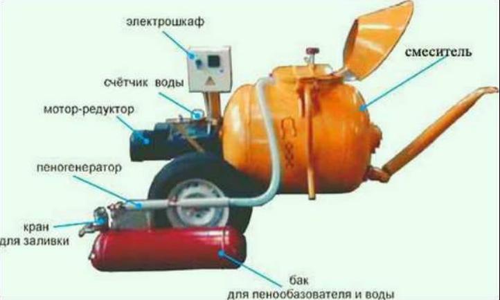 Схема пеногенератора, собранного мастером-новичком