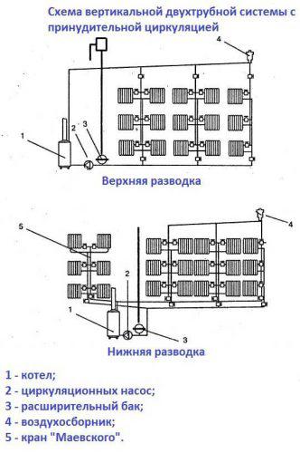 Схема вертикальной двухтрубной системы