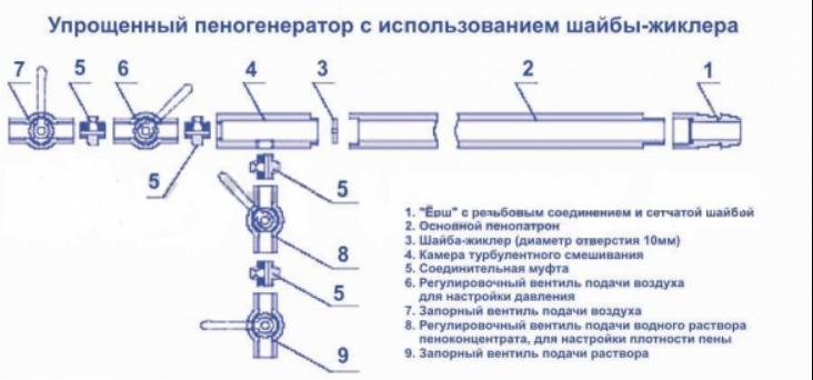 Сопло можно заменить на шайбу-жиклер