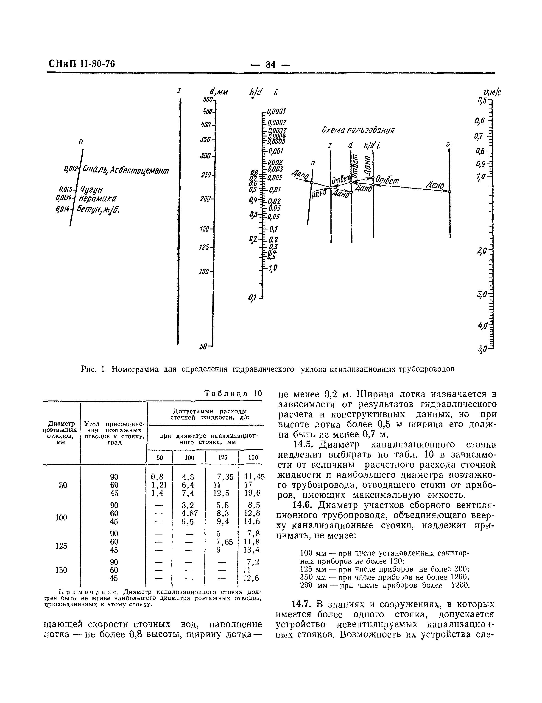 В СНиПе приведены таблицы и схемы