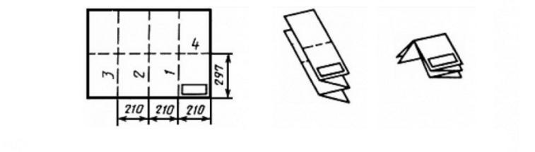 Иллюстрация перечисленных пунктов