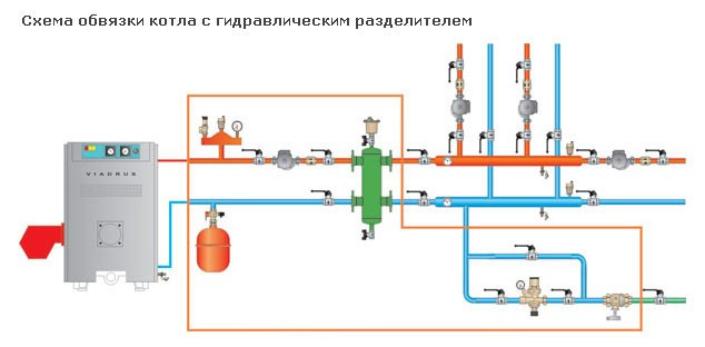 Схема обвязки котла гидравлическим разделителем
