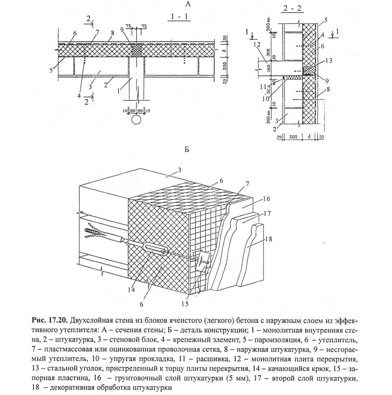 Схема двухслойной стены