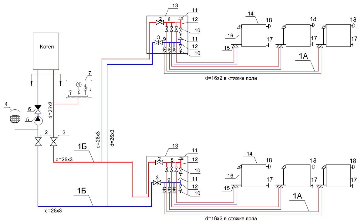 Примерная схема радиаторного отопления