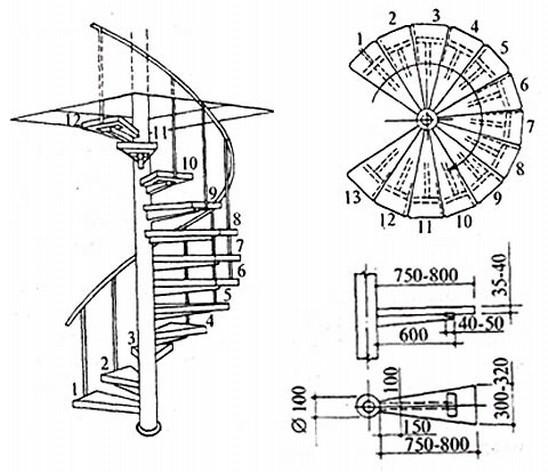 Чертеж винтовой лестницы может разработать каждый