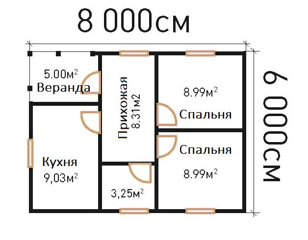 Примерная схема планировки дома