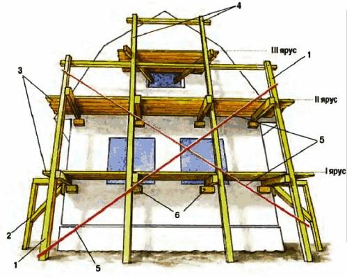 Конструкция предполагает наличие нескольких ярусов