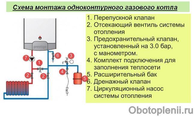 Схема монтажа однотрубного газового котла