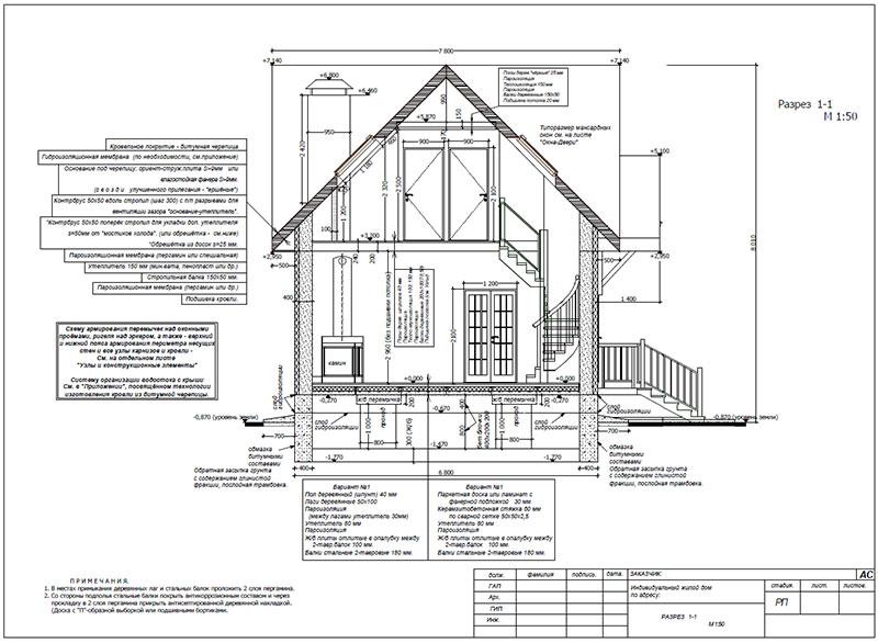 Разработка типового проекта 1-этажного пеноблочного дома
