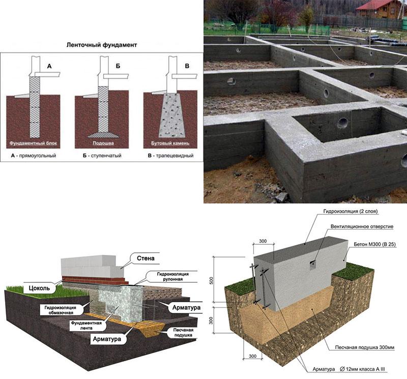 Варианты оснований для дома из ячеистого бетона
