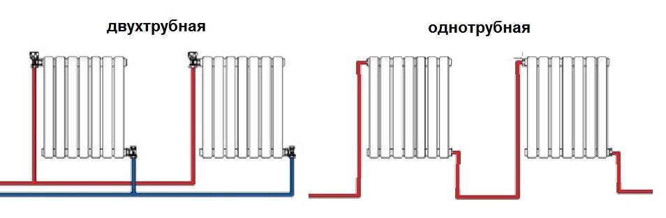 Двухтрубная система не позволит сильно сэкономить, но обеспечит тепло