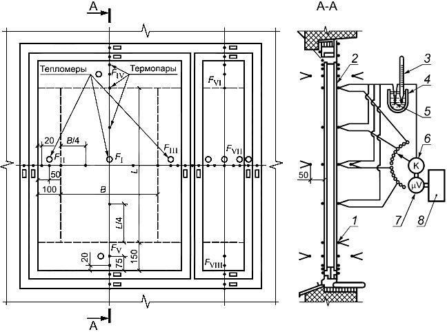 Схема размещения термопар и тепломеров на образце оконного блока (по ГОСТу)