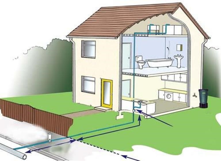 Подключение жилища к водяной системе
