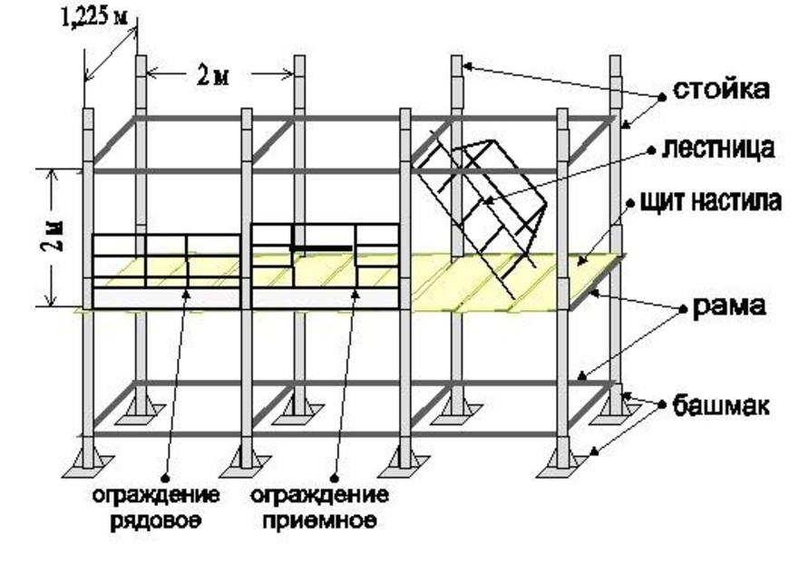 Схема строительного сооружения