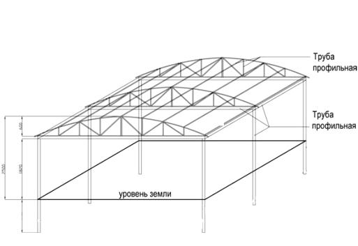 Фундамент конструкции
