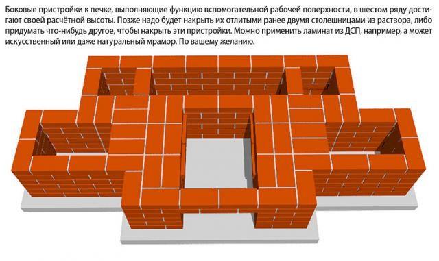 Обратите внимание на возможность сооружения дополнительных пристроек