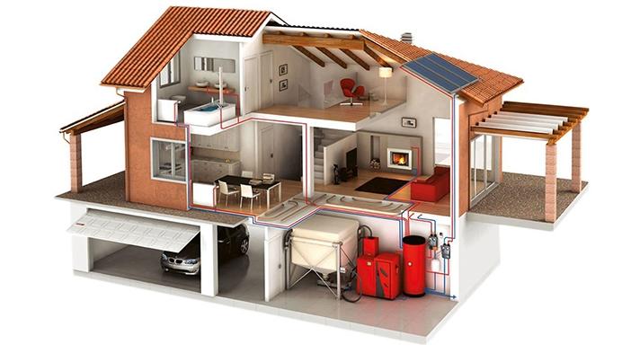 Рисунок 1 – Система обогрева частного дома
