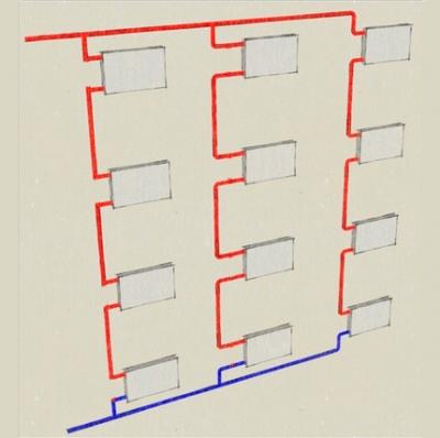Рисунок 5 – Вертикальная однотрубная система