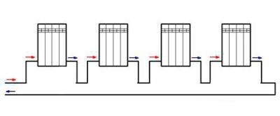 Рисунок 6 – Горизонтальная однотрубная система