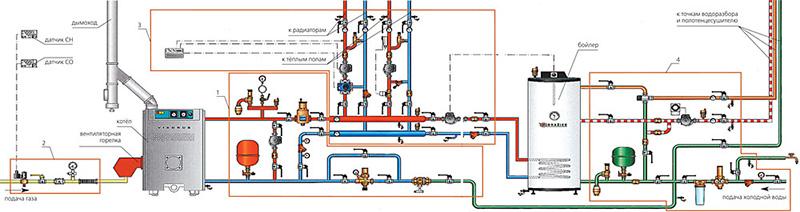 Стандартная схема обвязки отопления