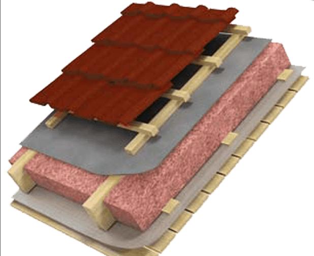 Кровельный пирог - это слои строительных материалов, уложенные в правильном порядке для обеспечения максимальной эффективности крыши