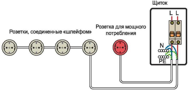 Комбинированная схема квартирной электропроводки