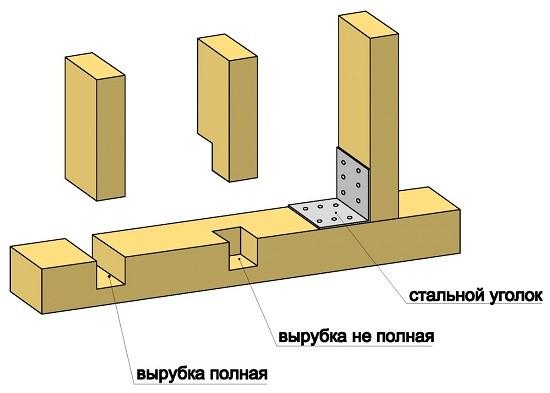 Примеры вырубки