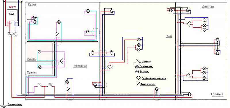 Разводка электрических проводов по квартире