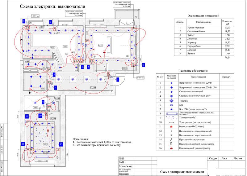 Схема проводки с локализацией
