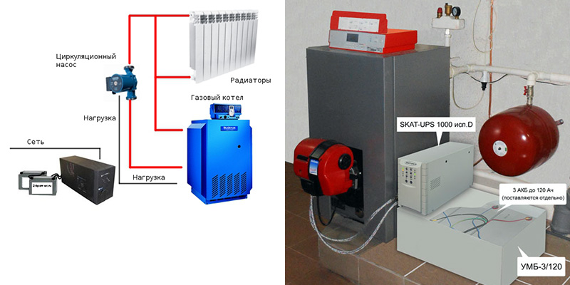 Источники бесперебойного питания и генераторы для отопления частного дома