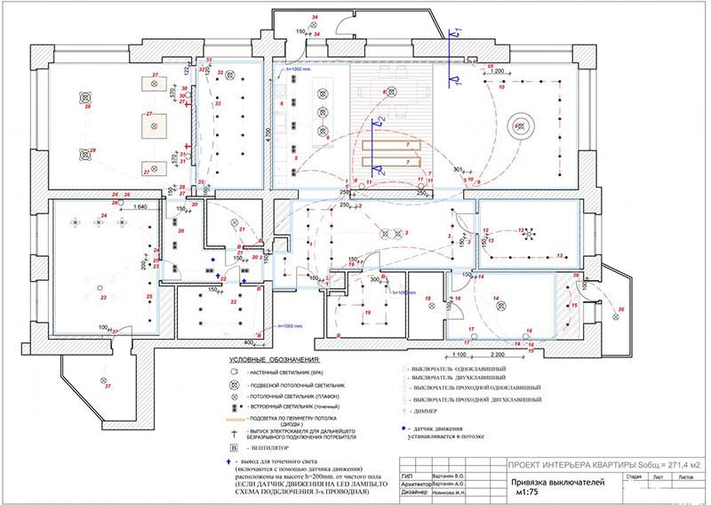 Схема расположения розеток и выключателей в одной комнате