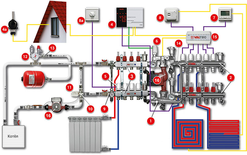 Коллектор для комбинированного отопления