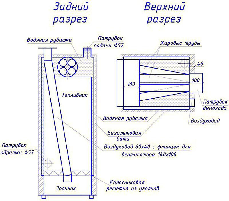 Теплообменник и задняя часть котла на дровах