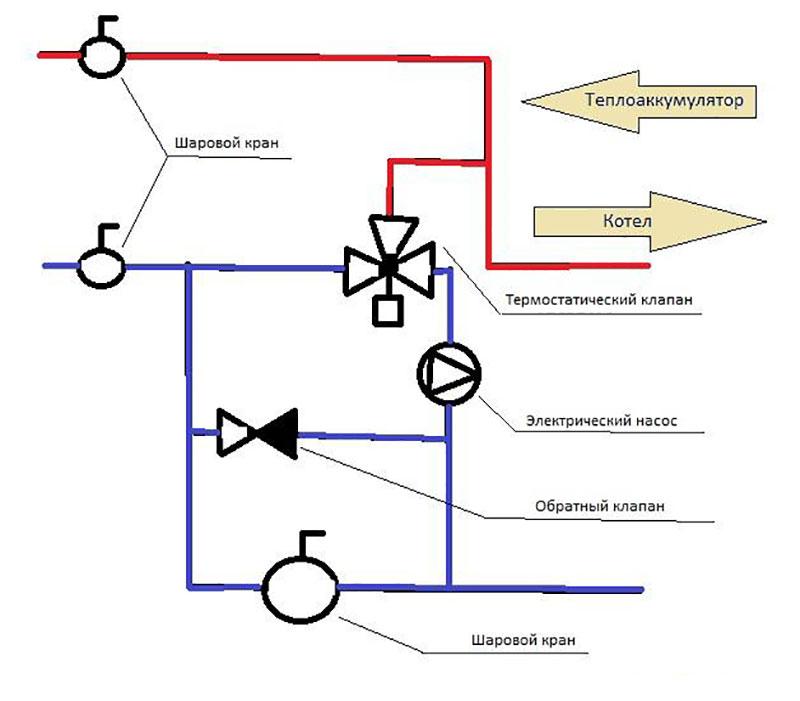 Обвязка теплоаккумулятора с контуром прогревания котла