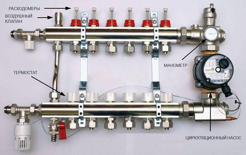 Размещение насоса в отопительной схеме с коллекторной разводкой труб