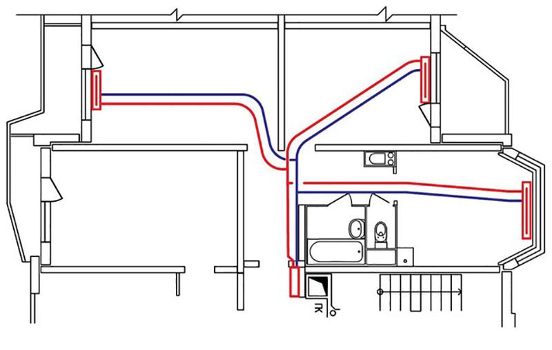 Разветвленная тупиковая схема трубной разводки в бетонной стяжке