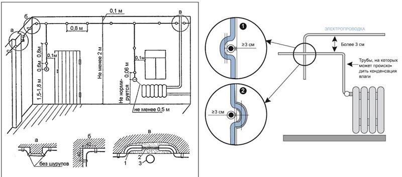 Расстояние от электропроводки до элементов и узлов отопления