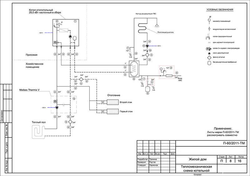 Схема котельной и оборудования