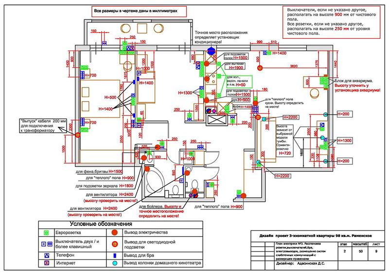 Проект-схема проводки
