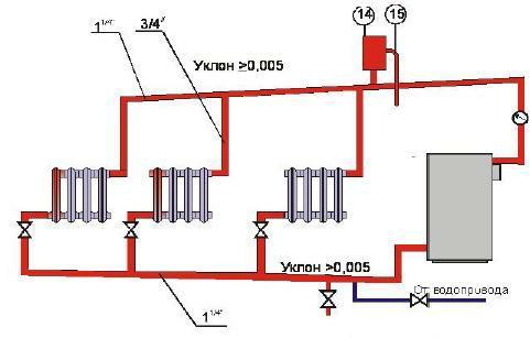 Трубопровод системы с естественной циркуляцией