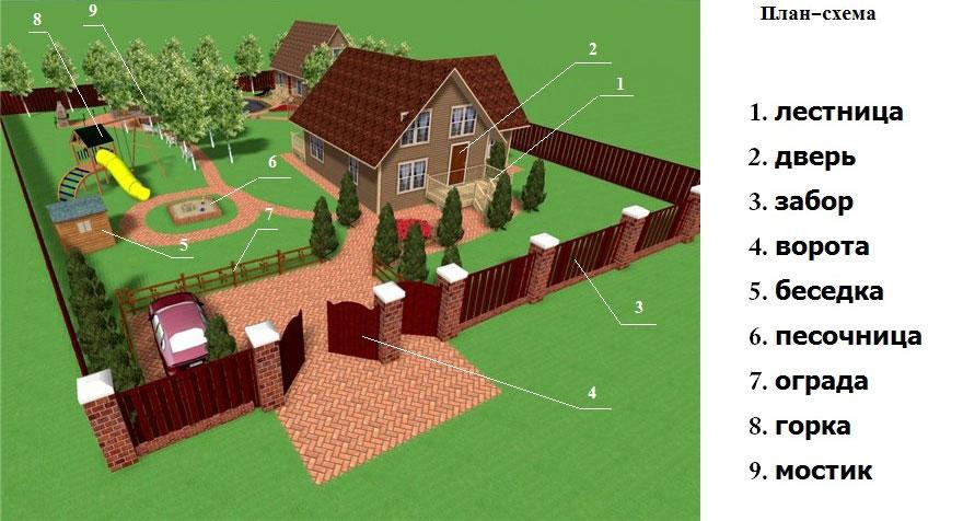 План участка с забором