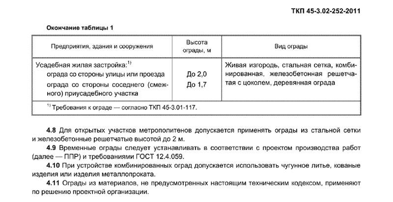 Выдержка из ТКП 45-3.01-117-2008