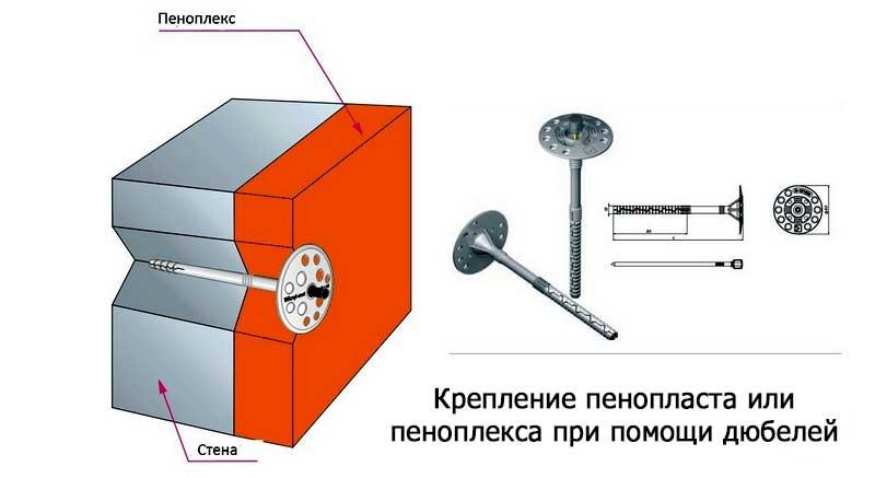 Как крепить плиты пенопласта к наружным или внутренним стенам
