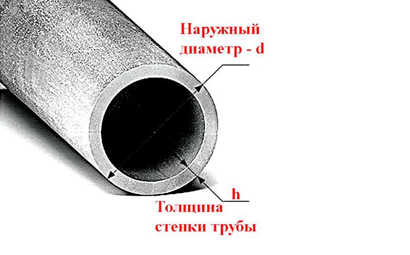 Толщина стенок любой трубы